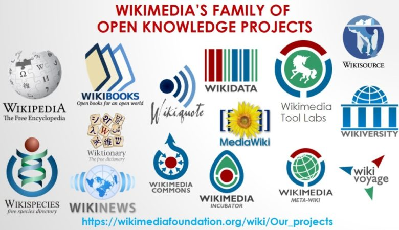 Wikipedia and Open Education : #OER16